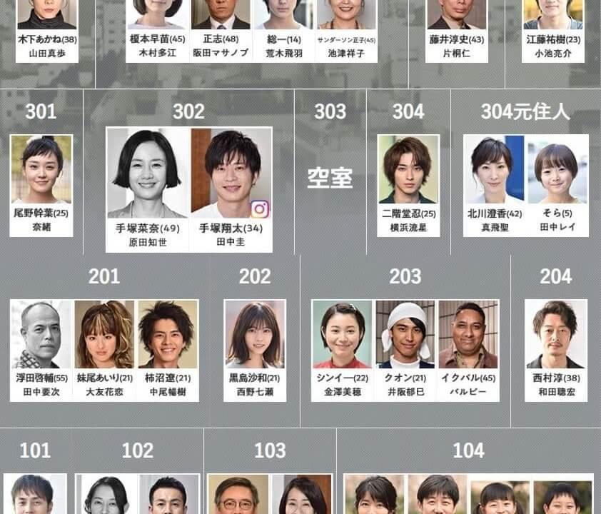 秋元 康 ドラマ 二 重 人格